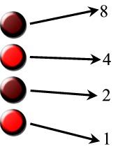 hogyan kell kitalálni a bináris opciódiagramot)