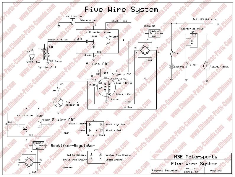5 3 engine wiring harness gy6 wiring harness diagram solidfonts 5 3 engine wiring harness diagrams