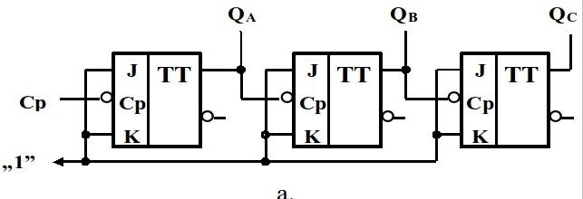 Digitális technika (házifeladat) - Hobbielektronika.hu - online ... 7ed187d3f8